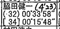 20130207ekiden1.jpg
