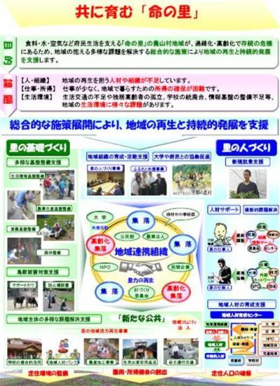 20130505inochinosato.jpg
