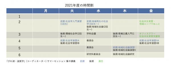20210108jikanwari.png