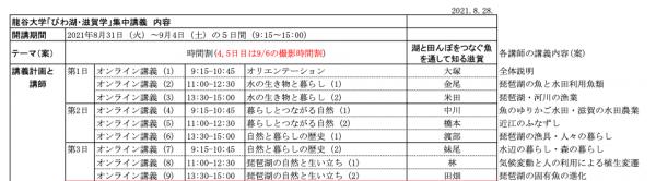 20210831biwakoshigagaku2.png